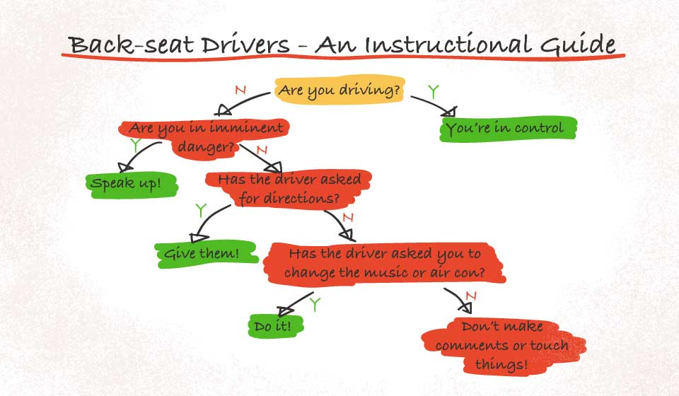 backseat driver graphic