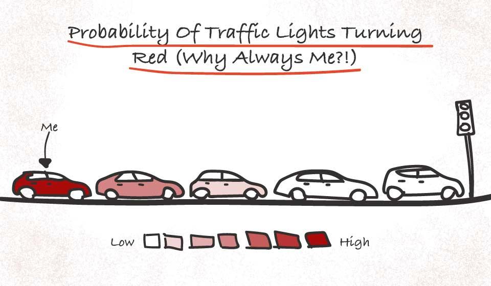 traffic light graphic