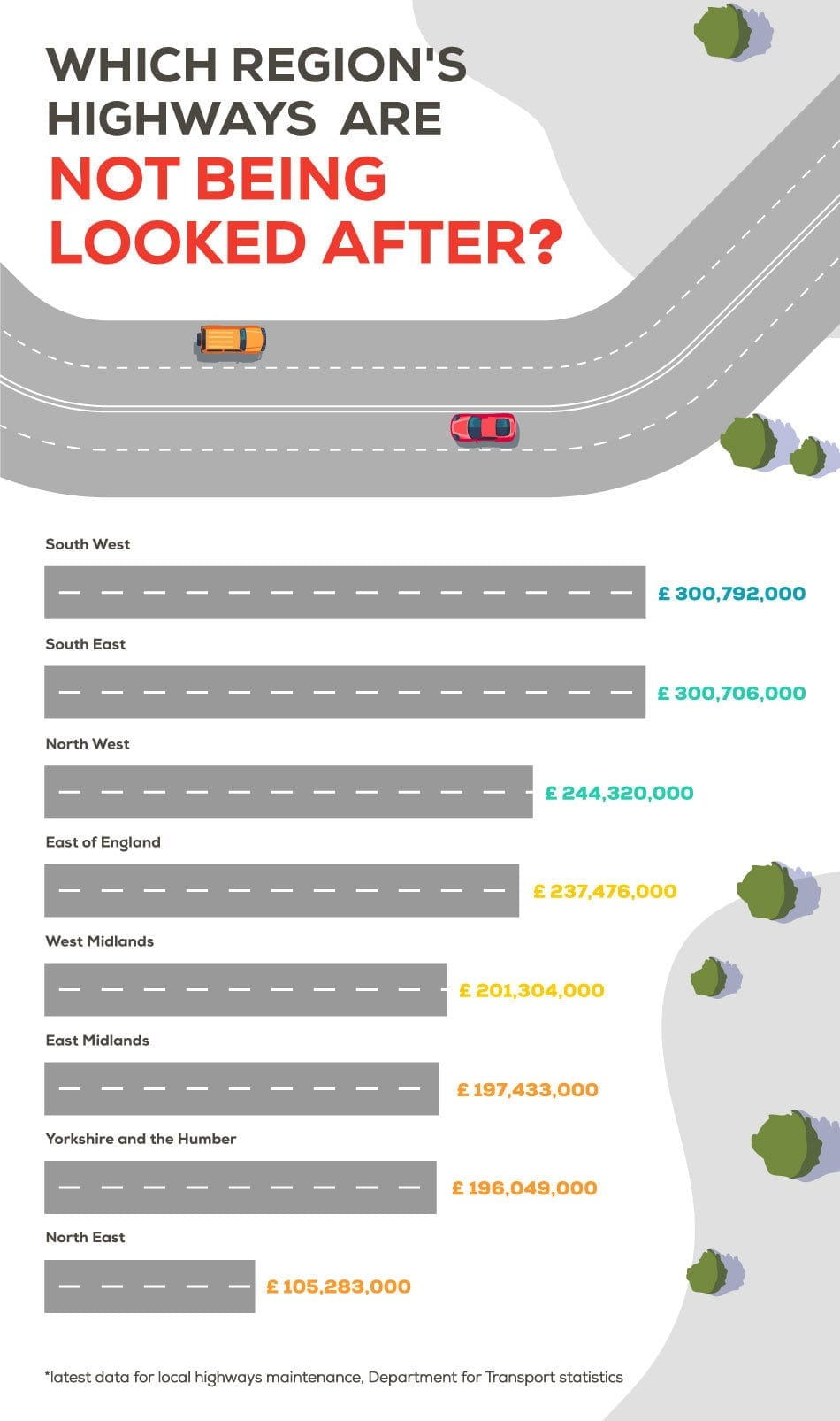 the-true-cost-of-car-maintenance.